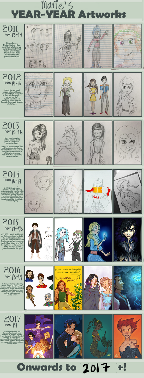 Improvement Meme (2011-2017) by jurassicpencil