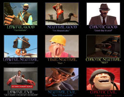 TF2 GMOD Monster Alignment Chart (READ DESC.) by SharpClawPokemon