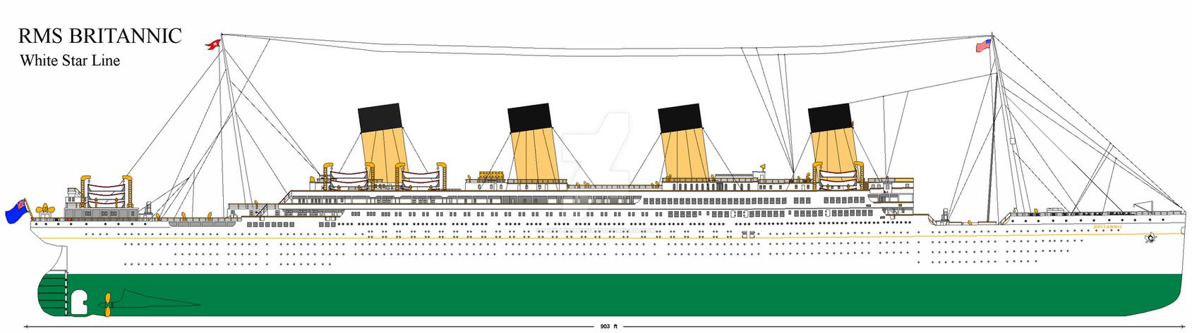RMS Britannic 1930s AU by p51cmustang