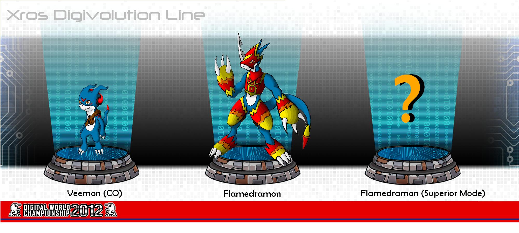 Flamedramon evolution