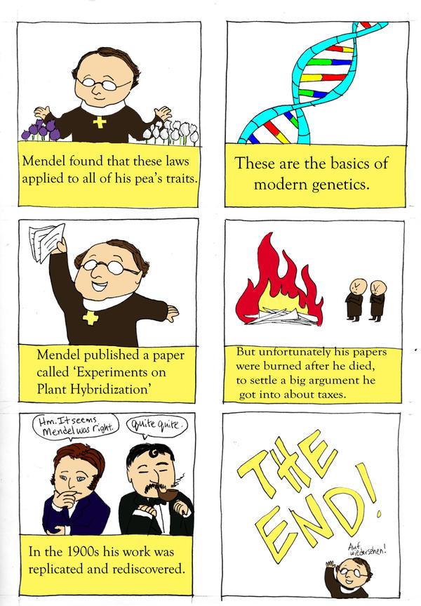 Gregor Mendel Comic