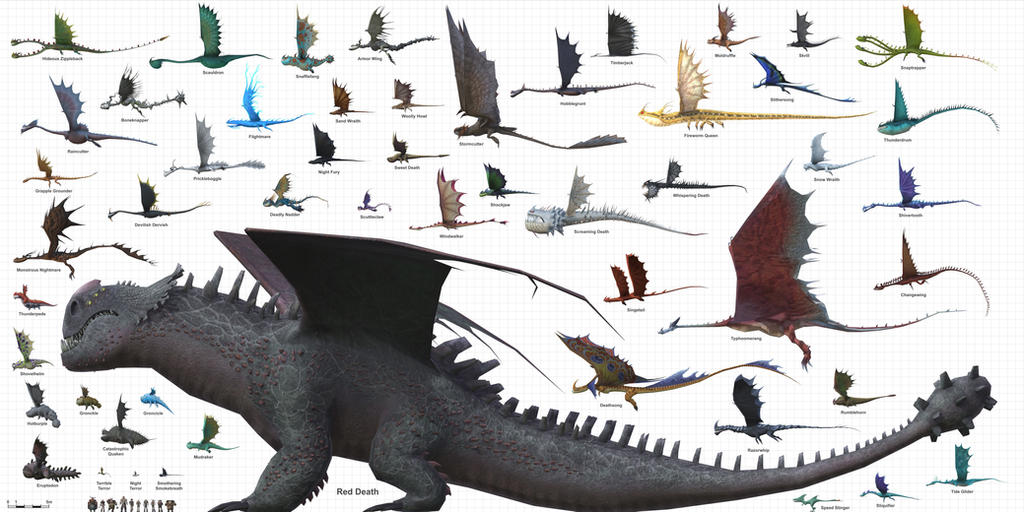 HTTYD Size Chart School Of Dragons Edition By Ata4 On