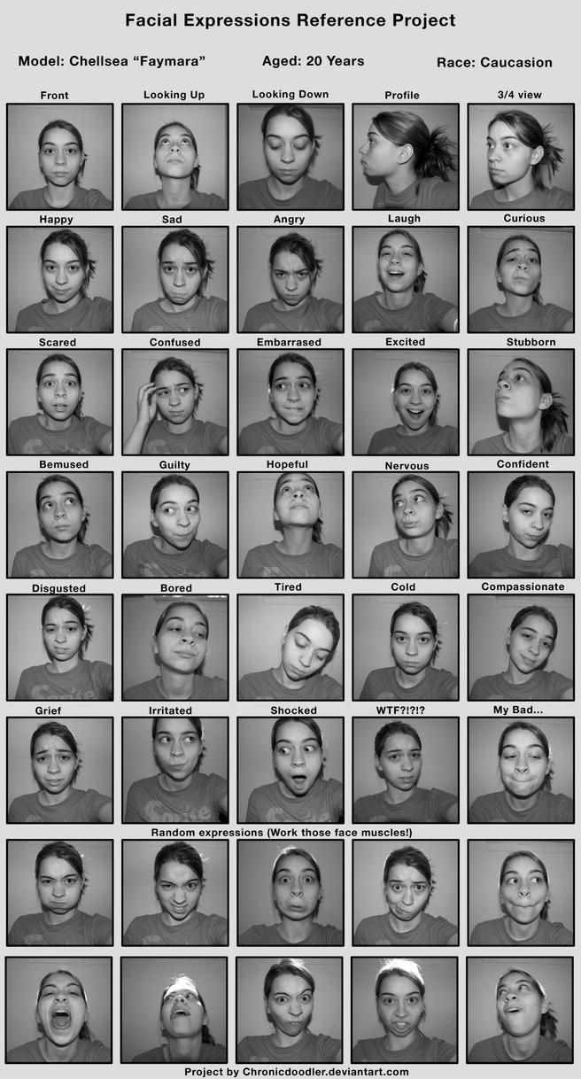 Facial expressions project by Faymara