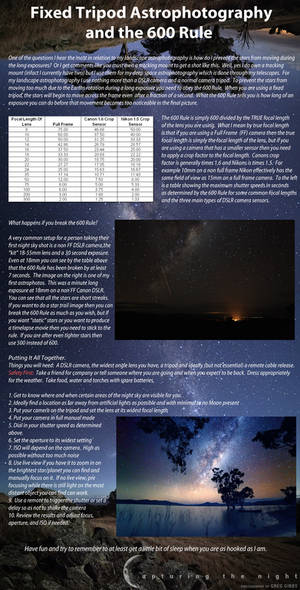 Fixed Tripod Astrophotography And The 600 Rule
