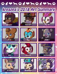 kreazea's 2018 Art Summary by kreazea