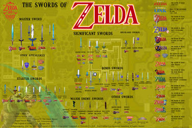 Swords of The Legend of Zelda V3 by spongeboy1985