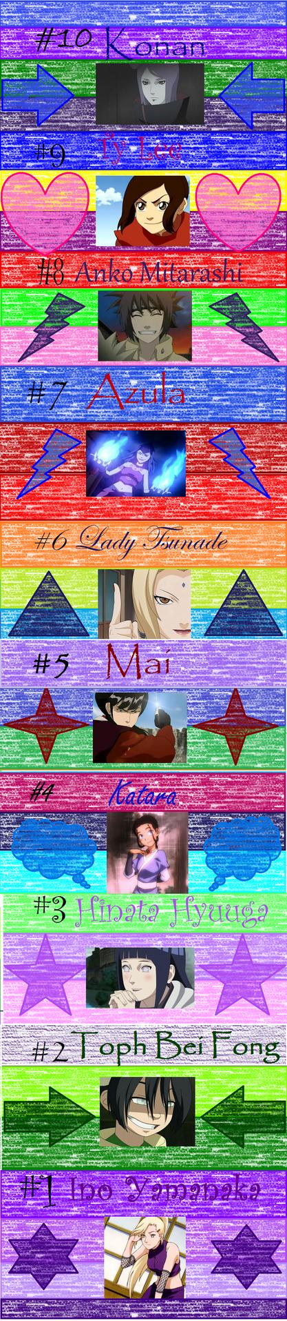 Best Avatar and Naruto Girls by TeamShikaIno