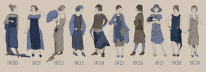 1920s Timeline