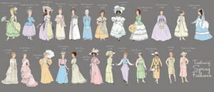 Timeline of Spring Fashion