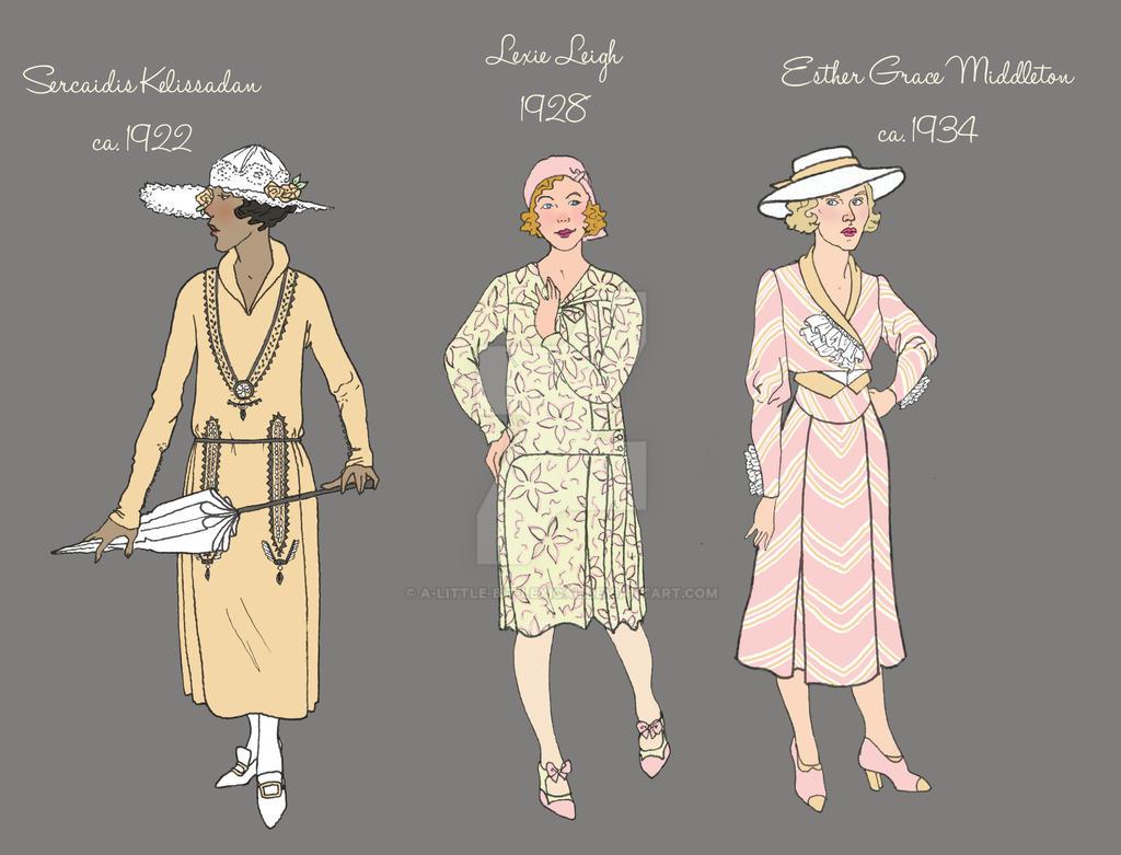 Fashion Design Aa Degree Salary