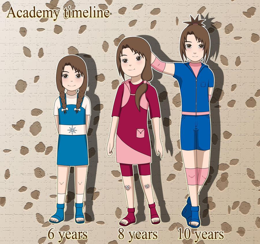 Anime Rpc: Kohana Academy Timeline By Anime-rpc On DeviantArt