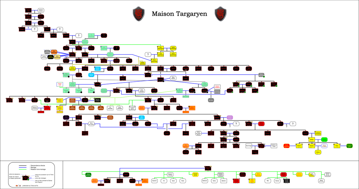 Genealogie de la maison targaryen by direwolftarg on for Arts de la maison