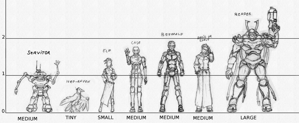 Eclipse Phase shell size chart by RenGaulen on deviantART