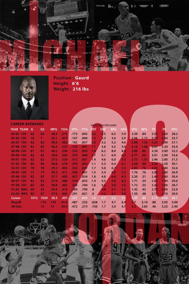 MJ Brochure pg. 1 by g0odFelLas