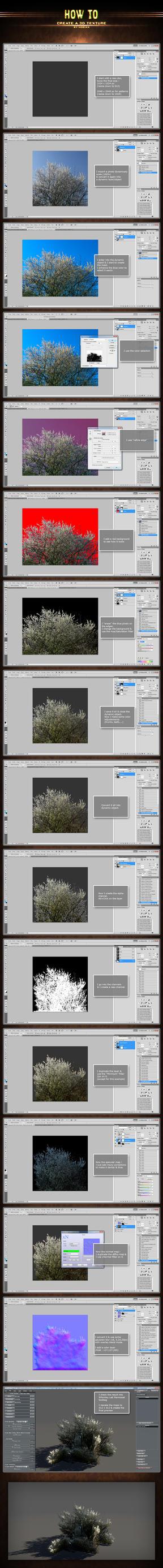 3D Plant Texture Walkthrough by Nobiax