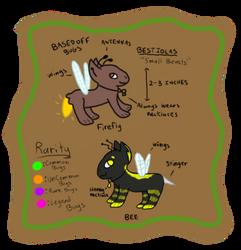 Beastiolas Reference Sheet (OPEN SPECIES)
