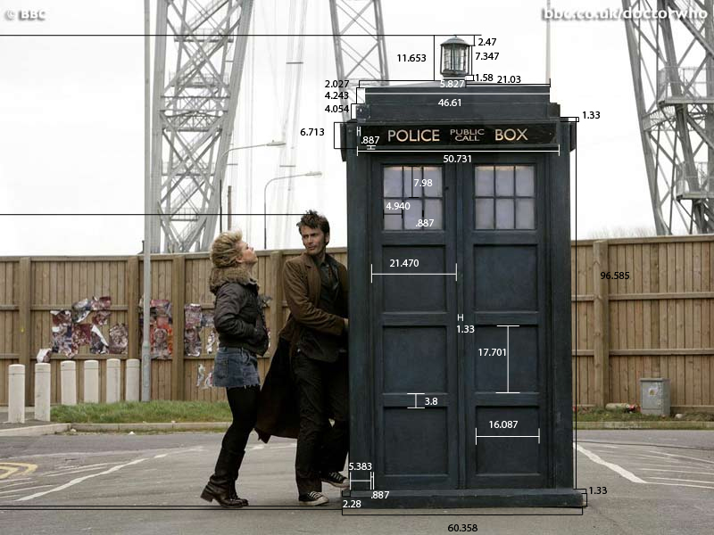 TARDIS Measurements by MaydayParker