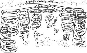My Gallery Map by slim58