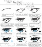 step - by - step eye + colour tutorial by Miivei