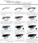 step - by - step eye + colour tutorial