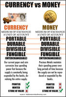 Currency vs Money by OrderOfTheNewWorld