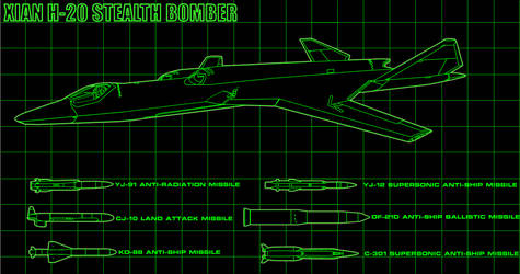 Xian H-20 Strategic Stealth Bomber Concept 2 by Dayanx