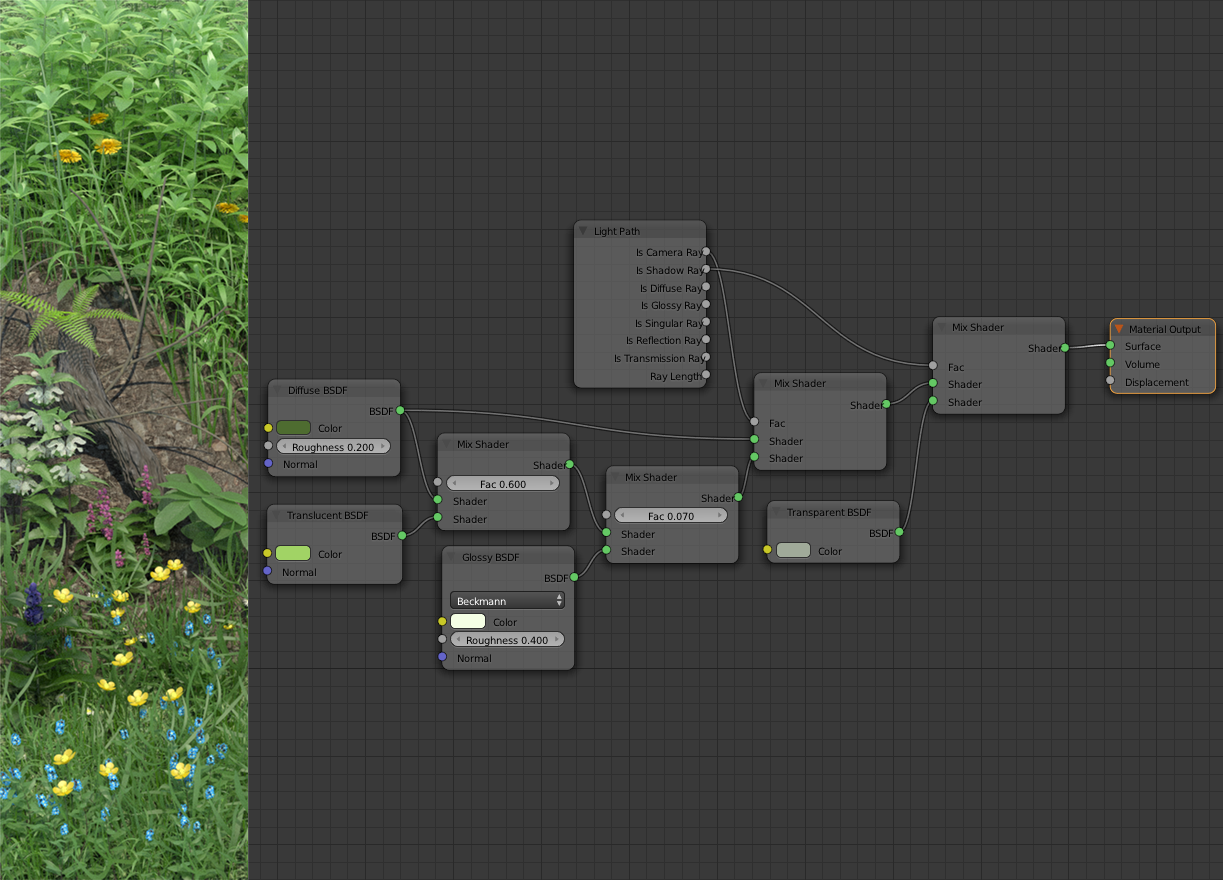 how to make grass in blender cycles