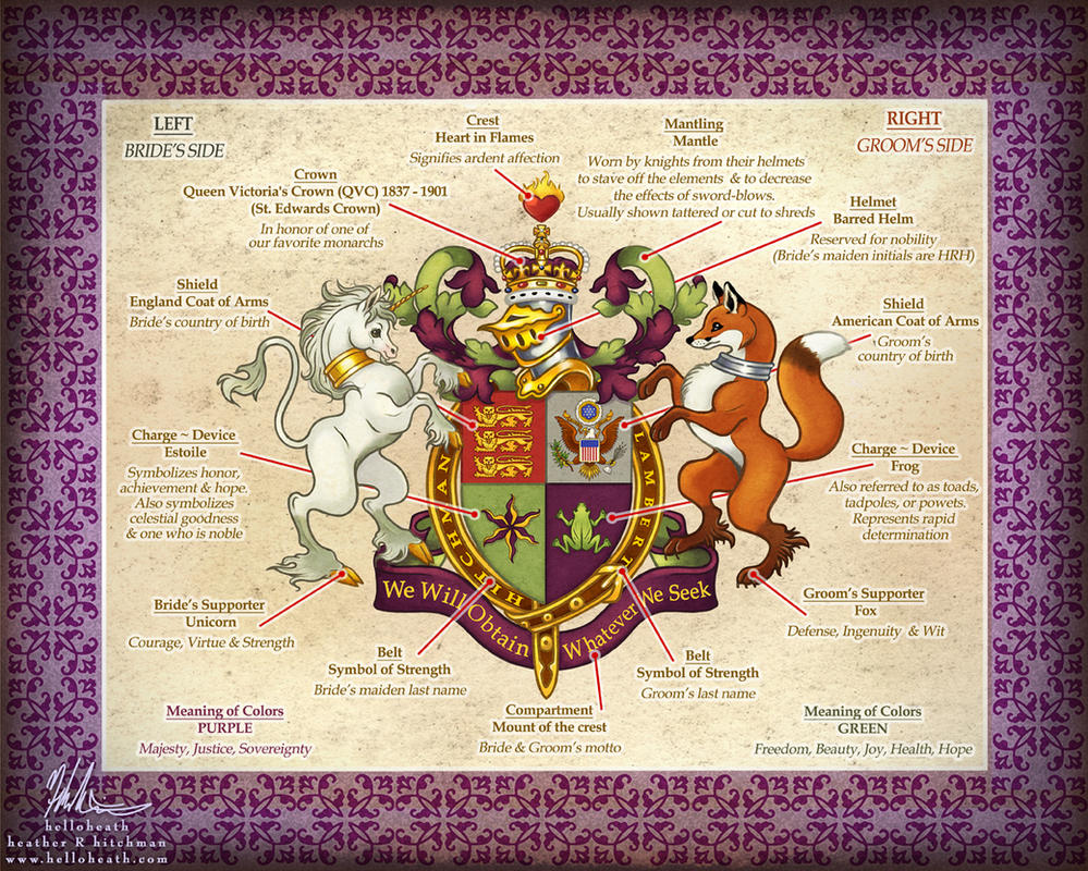 Hitchman lambert coat of arms explained by heatherhitchman on hitchman lambert coat of arms explained by heatherhitchman biocorpaavc Images