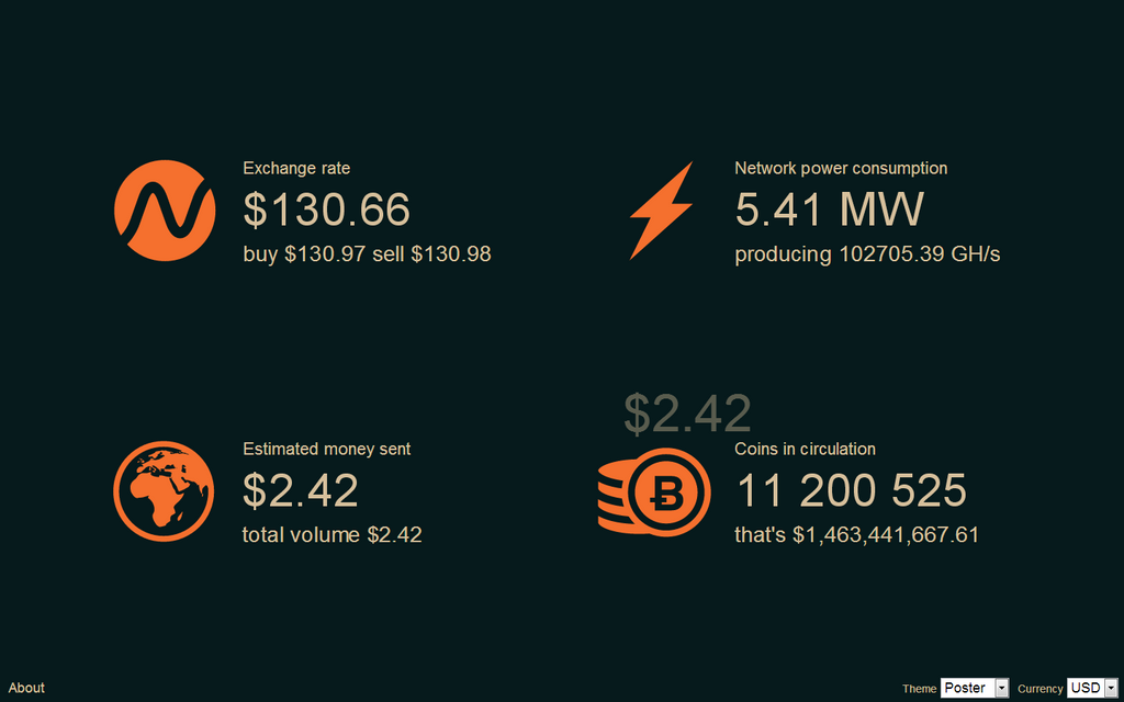 Bitcoin ticker rainmeter