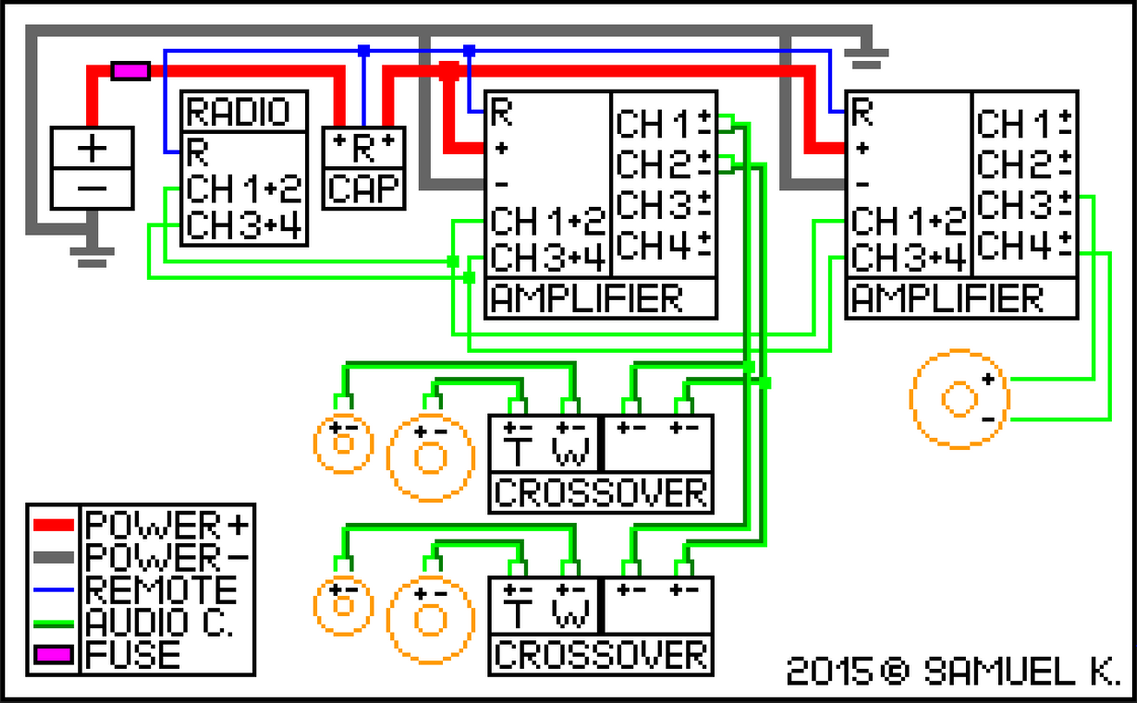 Car Hifi Circuit Diagram - Auto Hifi Schaltplan by DirtyC0re on ...