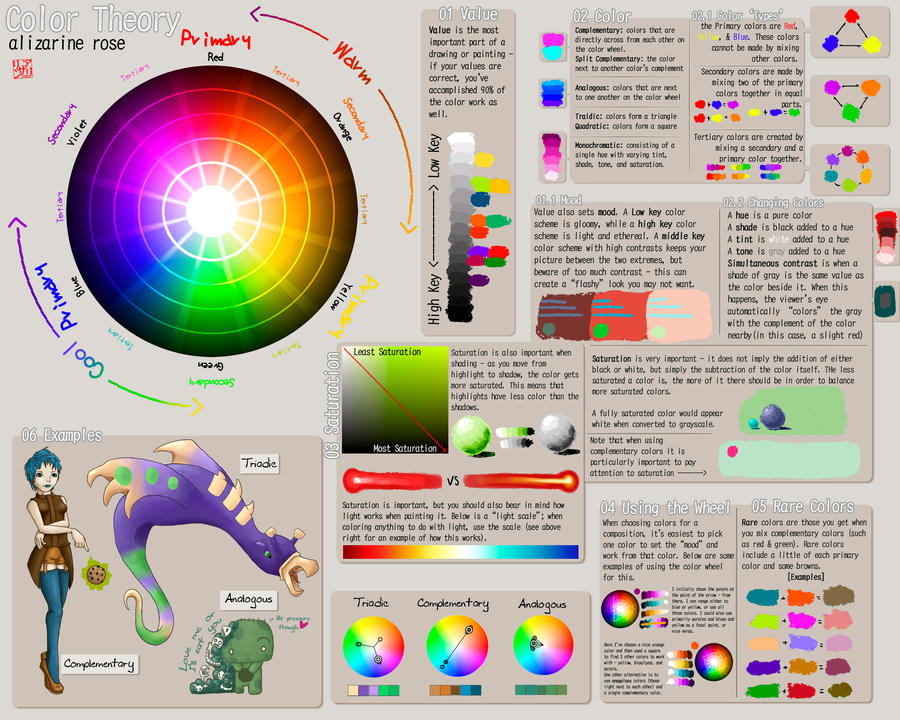 What Is Color Theory e color theory 100% - lessons - tes teach