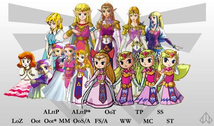 Evolution of Zelda by Nelde