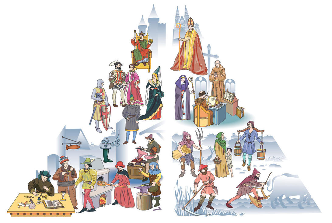 feudalism in the medieval society However, in terms of those features we associate with medieval society – feudalism, chivalry, christendom and so on – the location changed over time,.