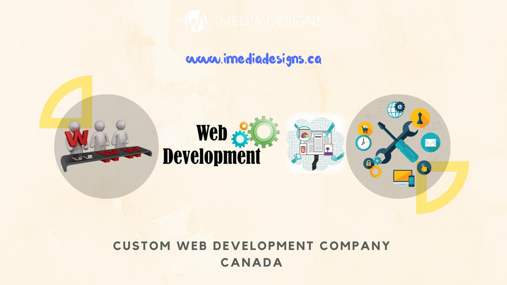 Web Development Company Canada by iMedia11