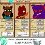 MyMD: Team Mystery (My Team) by WDLauraChan