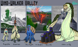 Strange Aeons - Wind-Walker Valley