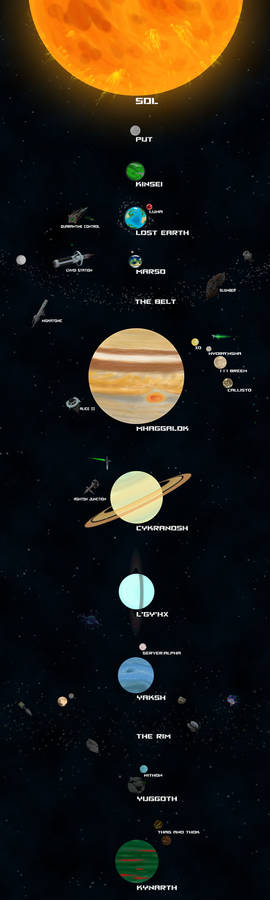 Strange Aeons - The Sol System