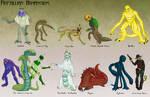 Cryptid Mythos - Reptilian Humanoids