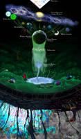 Strange Aeons - Cosmology