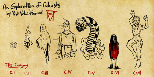 An Exploration of Ghosts in the Cthulhu Mythos