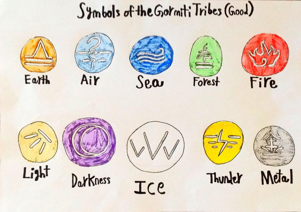 Symbols Of The Gormiti Tribesgood By Quinto Guardian On Deviantart