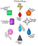 Gems of the Elements