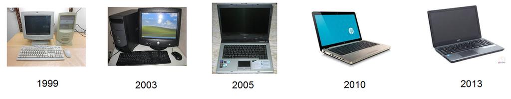 Computer Evolution Timeline (1999-2013) by aldwinpanny10 on DeviantArt
