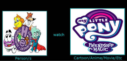 Humongous Entertainment characters watches MLP FIM by aldwinpanny10