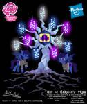 Nei OC Harmony Tree Poster