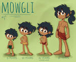 Mowgli (Age design)