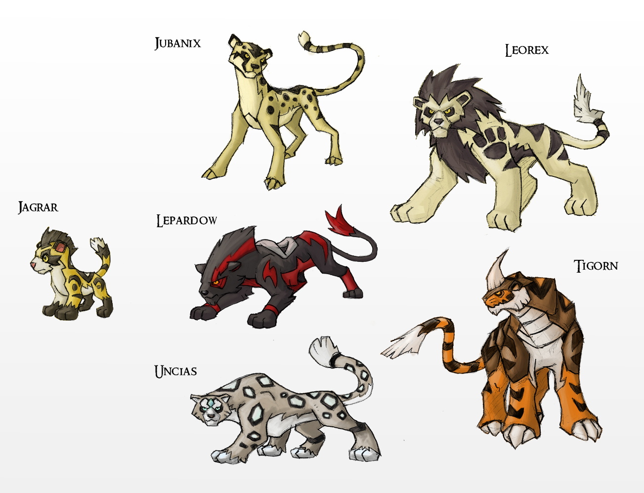 Early Mammal Cats Of The World By Either Art On Deviantart