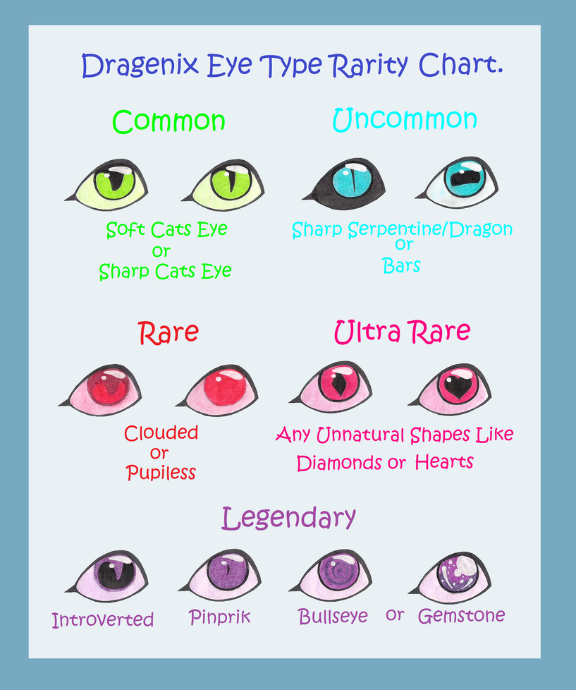 Dragenix eye types rarity chart finished by koyukitorigirl on deviantart dragenix eye types rarity chart finished by koyukitorigirl geenschuldenfo Image collections