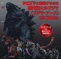 Godzilla Earth vs History Godzilla height by godzilla-image