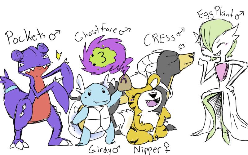 Current Team 4-4-2012 by CrazyIguana